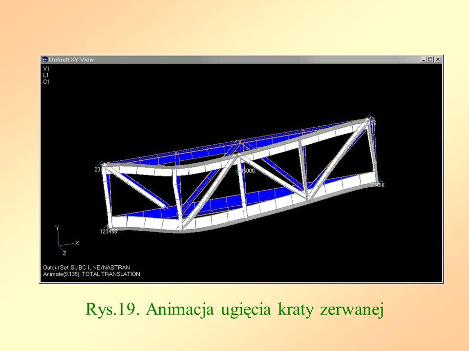 Rys.19. Animacja ugięcia kraty zerwanej