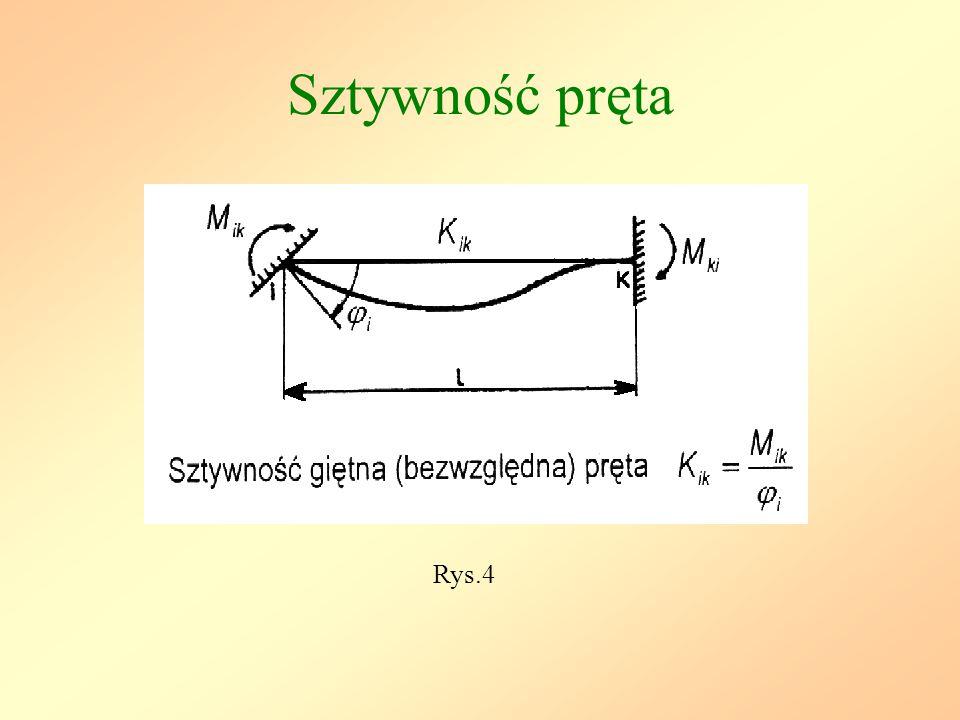 Cyfry sztywności prętów W dowolnie obciążonym pręcie 1-2 (wieloprętowej konstrukcji) na którego końcach działają momenty przywęzłowe M1, M2, powstają kąty obrotu węzłów: gdzie: - reakcje od obciążenia wtórnego wywołanego obciążeniem zewnętrznym działającym na długości pręta 1-2, l - długość pręta, E - moduł Younga materiału preta