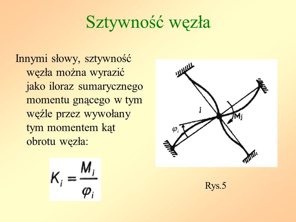Rys.15