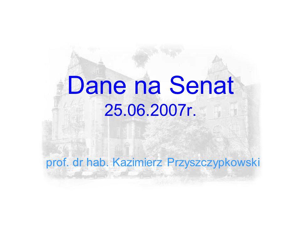 Dane na Senat 25.06.2007r. prof. dr hab. Kazimierz Przyszczypkowski