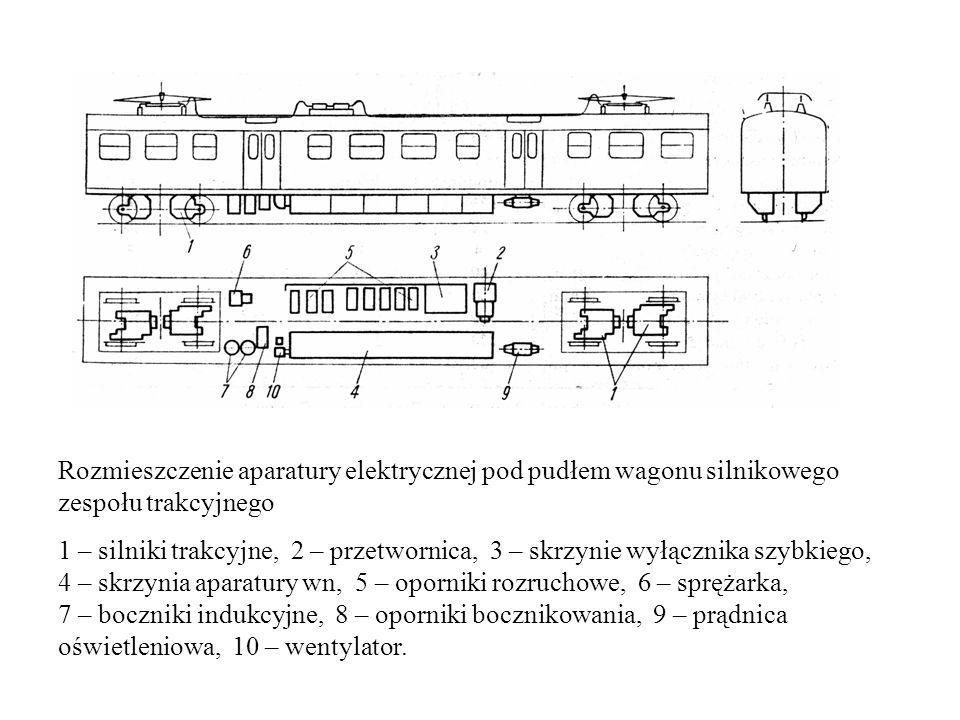Rozmieszczenie aparatury elektrycznej pod pudłem wagonu silnikowego zespołu trakcyjnego 1 – silniki trakcyjne, 2 – przetwornica, 3 – skrzynie wyłączni