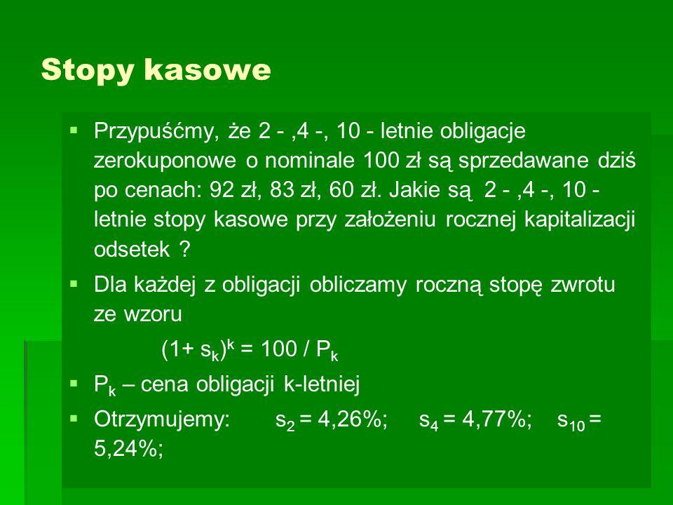 Stopy kasowe   Przypuśćmy, że 2 -,4 -, 10 - letnie obligacje zerokuponowe o nominale 100 zł są sprzedawane dziś po cenach: 92 zł, 83 zł, 60 zł. Jaki