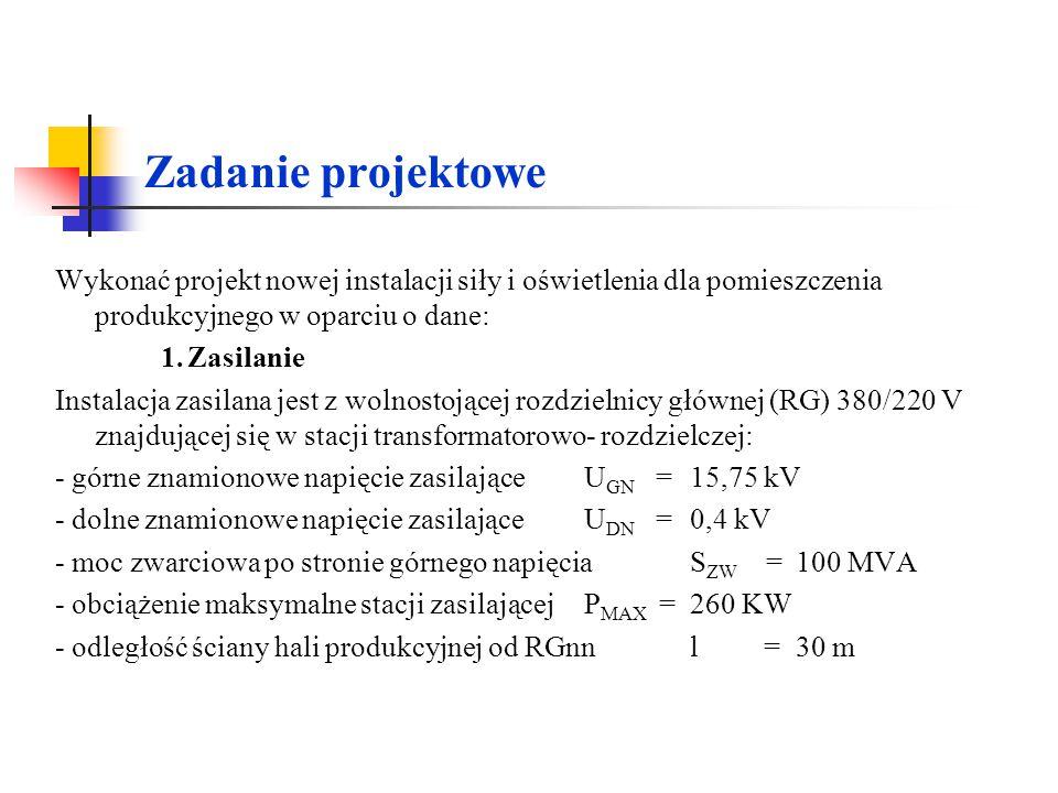 Zadanie projektowe 2.