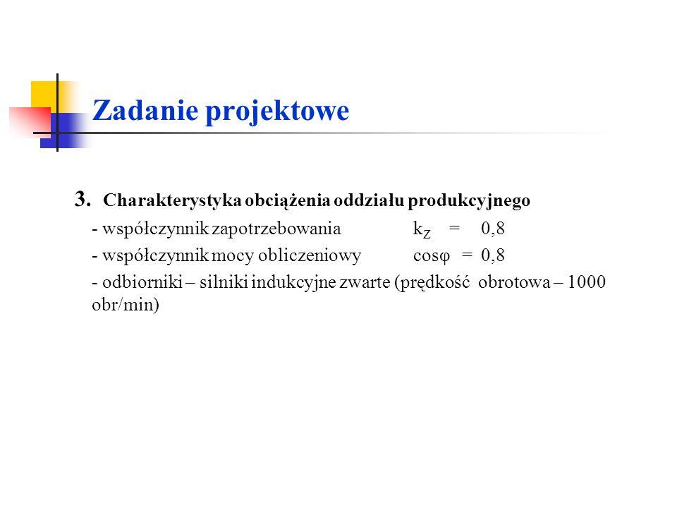 Zadanie projektowe Lp.Typ Ilość szt.