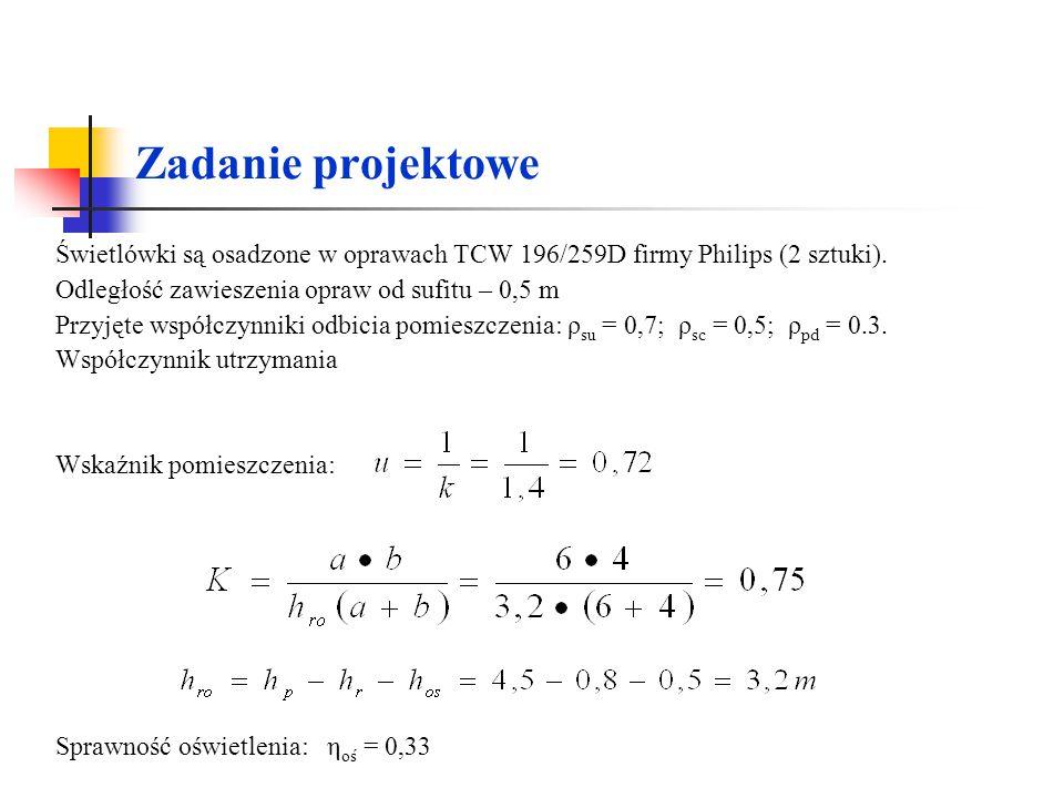 Zadanie projektowe b) Liczba opraw: c) Moc źródeł światła: P oś = m x n x P źr = 3 x 2 x 72 = 432 W d) Prąd oświetlenia: Przyjmując równomierne rozmieszczenie opraw na fazach, prąd obliczeniowy dla odbiorników oświetleniowych dla jednej fazy: I obl oś = 1/3 x 2 = 0,66 A
