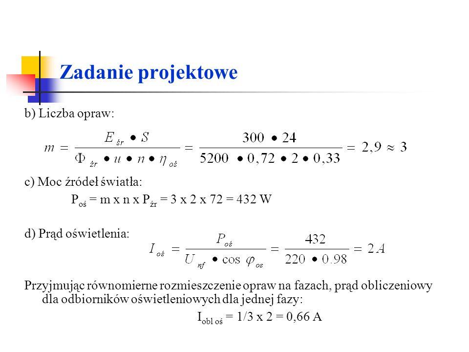 Zadanie projektowe - dla zwarć:k 2 S 2 ≥ I 2 t YAKY 4x50mm 2 : k = 74 As 1/2 /mm 2 YKY 4x35mm 2 : k = 115 As 1/2 /mm 2 S = 50 mm 2 S = 30 m 2 Maksymalna wartość całki Joule'a I 2 t dla prądu zwarciowego I = 11,7 kA, z charakterystyki bezpiecznika WT/NH 1 80 A: 35000 A 2 s YAKY 4x50mm 2 : k 2 S 2 = 13 690 000 > 35 000 YKY 4x35mm 2 : k 2 S 2 = 16 200 625 > 35 000