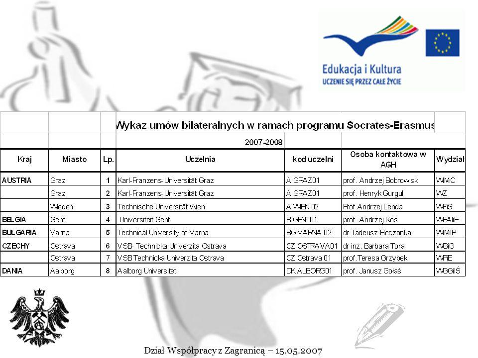 """Chcesz być studentem Erasmusa? 1. Zgłoś się do osoby kontaktowej 2. Wypełnij """"Ankietę informacyjną ( dla celów rekrutacji)"""" (podstawowy dokument stano"""