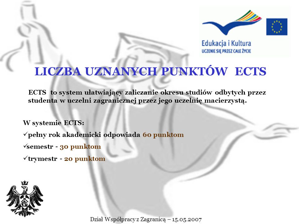 Dział Współpracy z Zagranicą – 15.05.2007