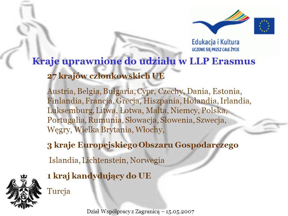 Dział Współpracy z Zagranicą – 15.05.2007 LEARNING AGREEMENT