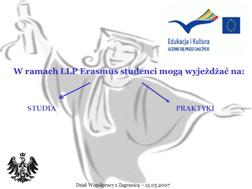 Dział Współpracy z Zagranicą – 15.05.2007 Kraje uprawnione do udziału w LLP Erasmus 27 krajów członkowskich UE Austria, Belgia, Bułgaria, Cypr, Czechy