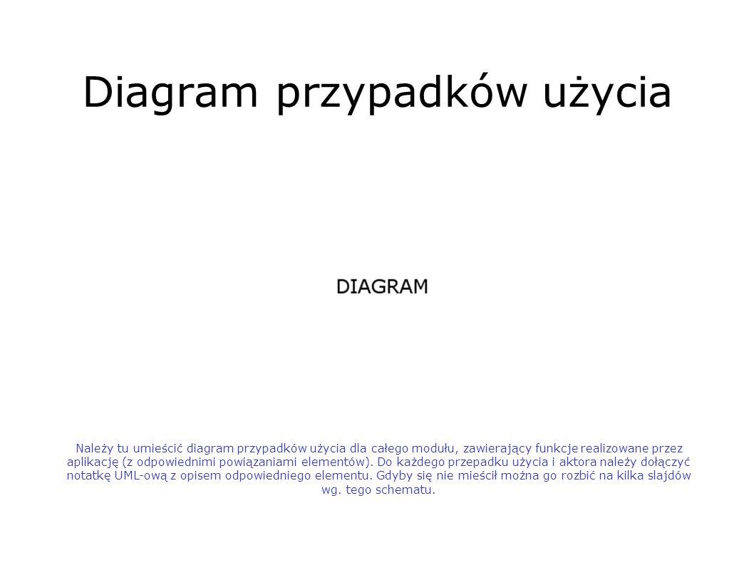 Diagram przypadków użycia Należy tu umieścić diagram przypadków użycia dla całego modułu, zawierający funkcje realizowane przez aplikację (z odpowiednimi powiązaniami elementów).