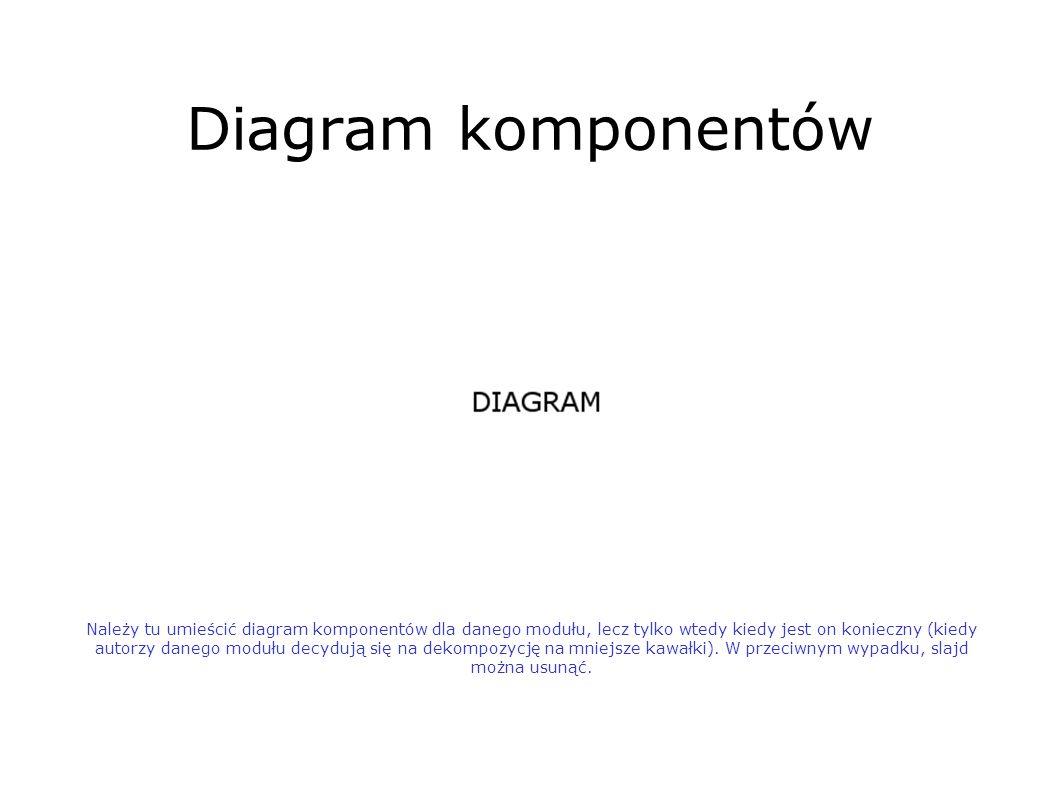 Diagram komponentów Należy tu umieścić diagram komponentów dla danego modułu, lecz tylko wtedy kiedy jest on konieczny (kiedy autorzy danego modułu decydują się na dekompozycję na mniejsze kawałki).