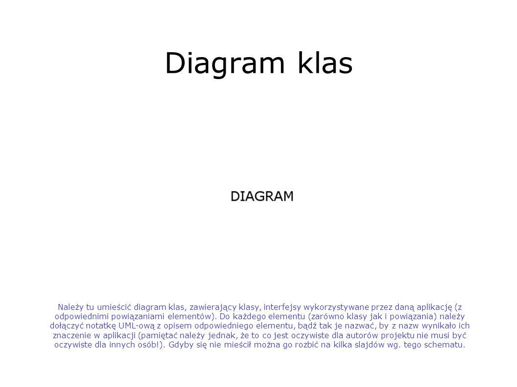 Diagram klas Należy tu umieścić diagram klas, zawierający klasy, interfejsy wykorzystywane przez daną aplikację (z odpowiednimi powiązaniami elementów).