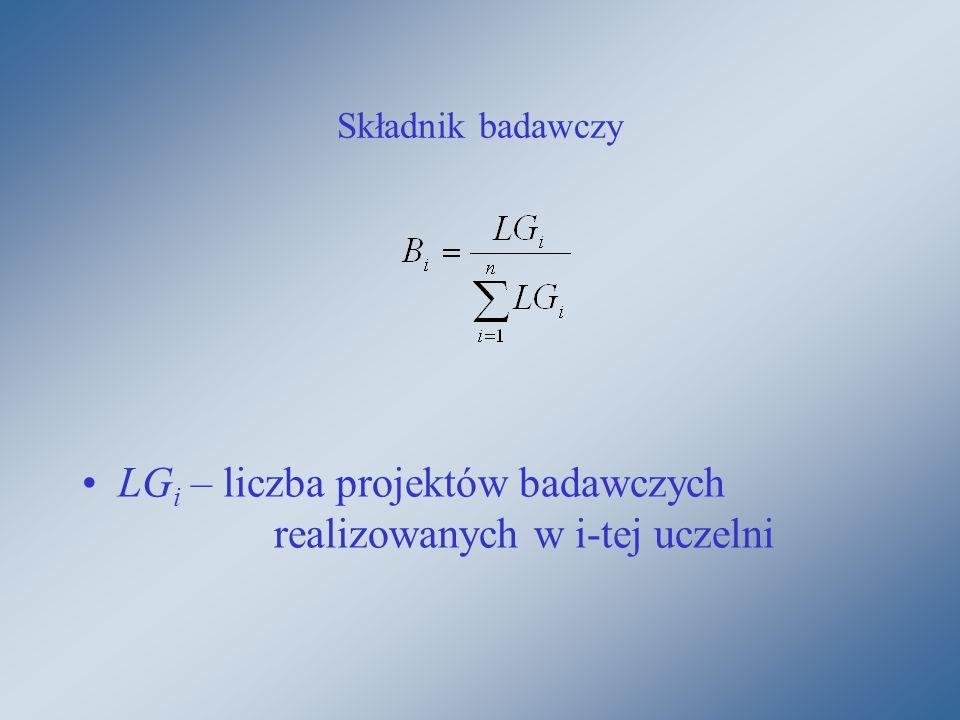 Składnik badawczy LG i – liczba projektów badawczych realizowanych w i-tej uczelni