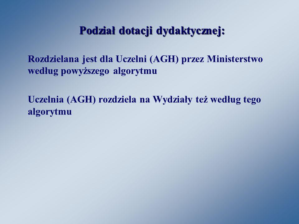 Podział dotacji dydaktycznej: Rozdzielana jest dla Uczelni (AGH) przez Ministerstwo według powyższego algorytmu Uczelnia (AGH) rozdziela na Wydziały też według tego algorytmu
