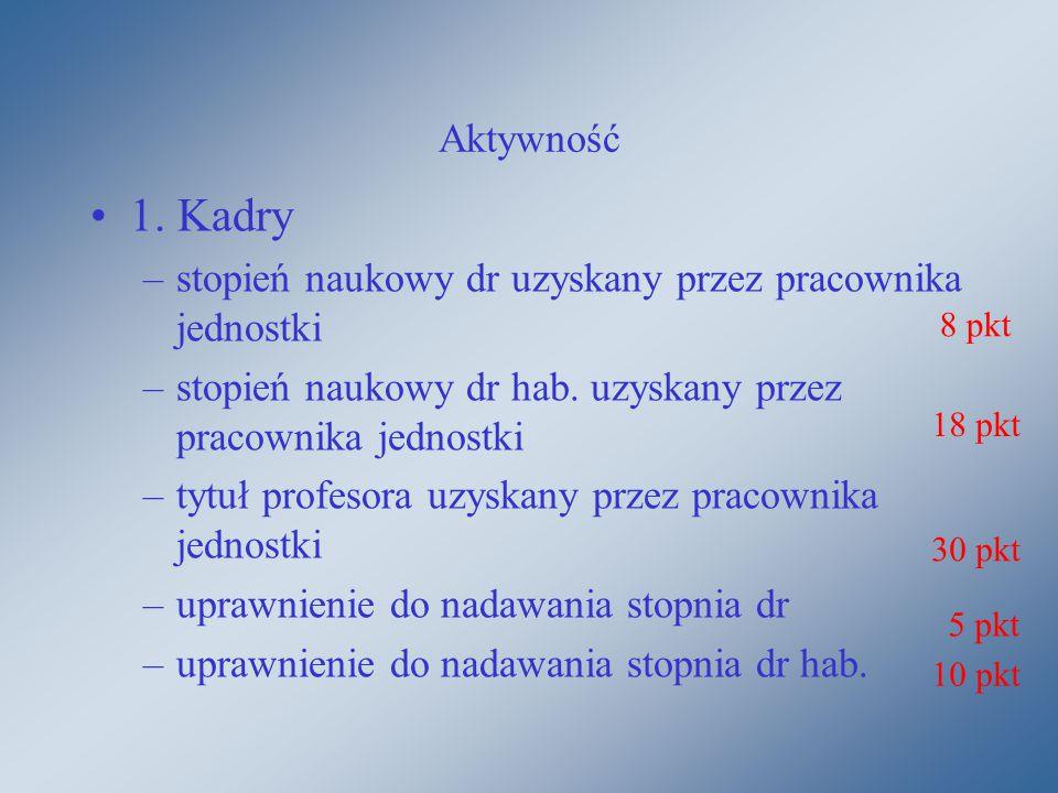 Aktywność 1. Kadry –stopień naukowy dr uzyskany przez pracownika jednostki –stopień naukowy dr hab.