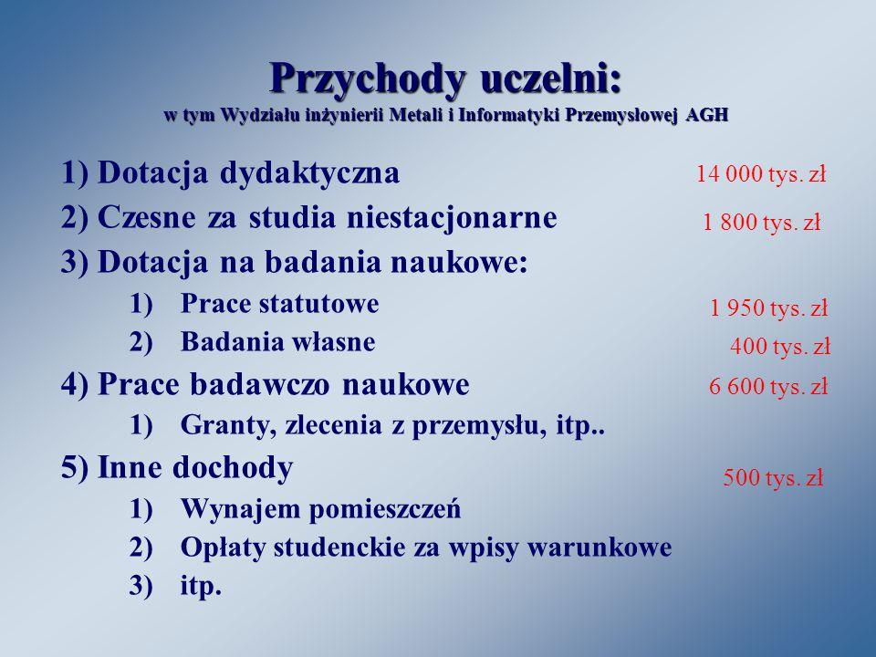 Karta oceny parametrycznej III.ZASTOSOWANIA PRAKTYCZNE 7.
