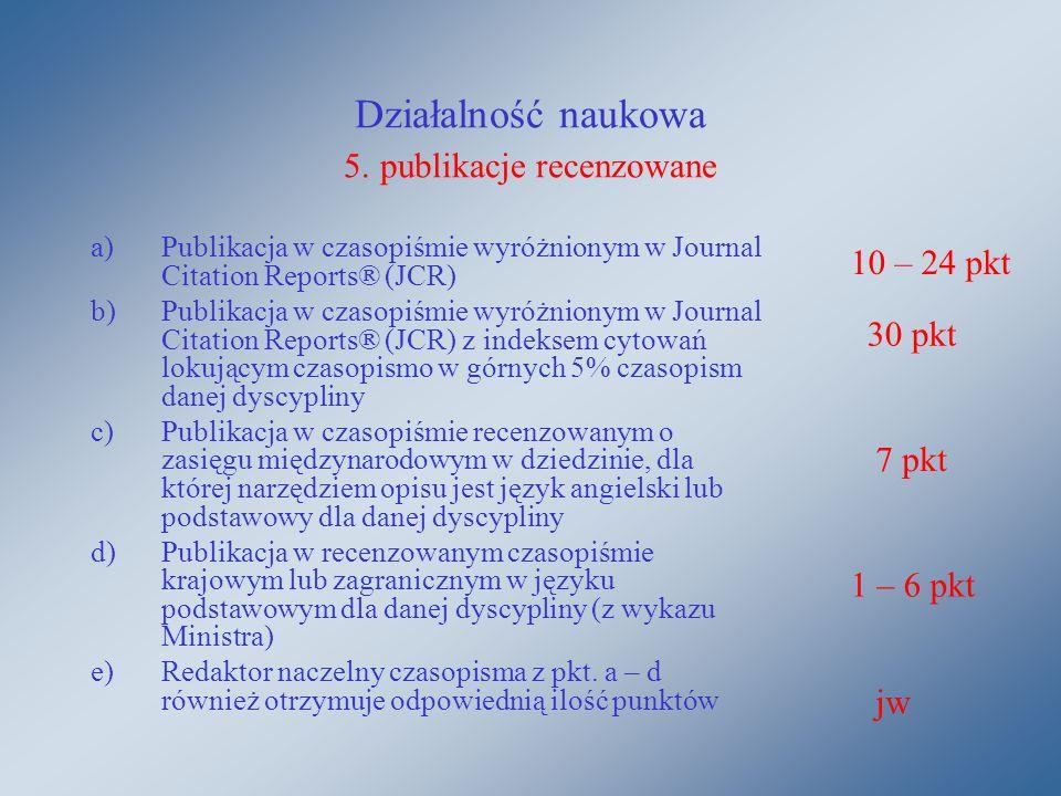 Działalność naukowa 5.