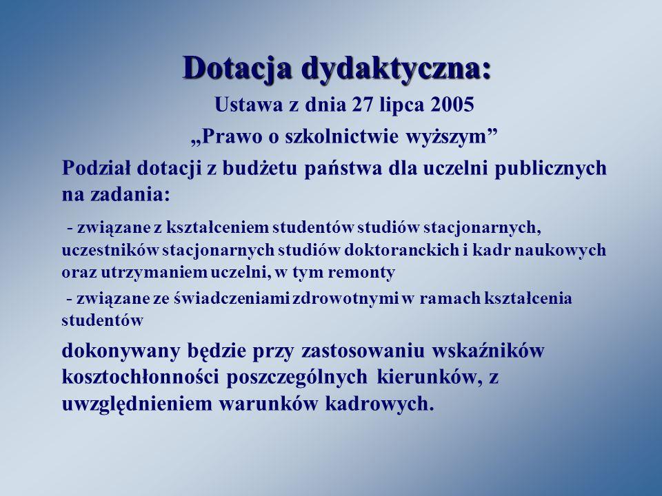 Karta oceny parametrycznej III.ZASTOSOWANIA PRAKTYCZNE 8.