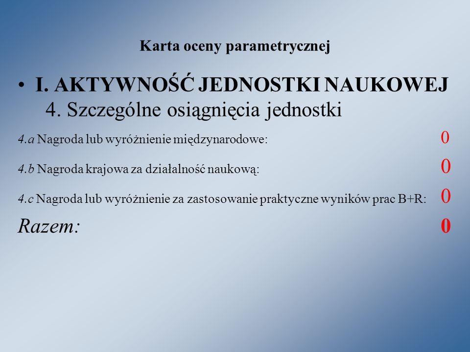 Karta oceny parametrycznej I. AKTYWNOŚĆ JEDNOSTKI NAUKOWEJ 4.