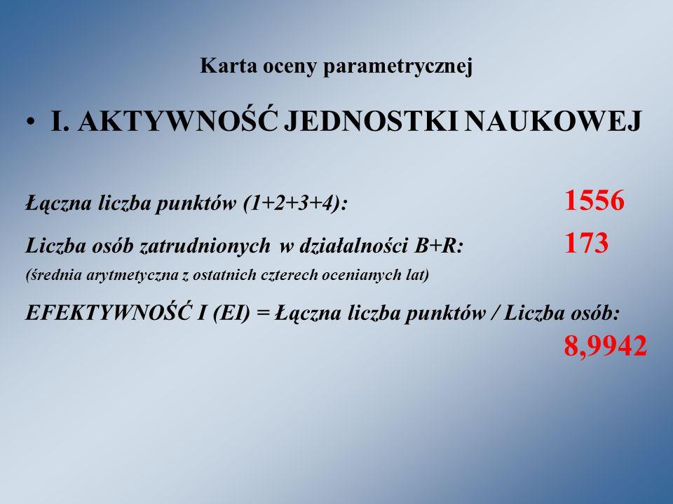 Karta oceny parametrycznej I.