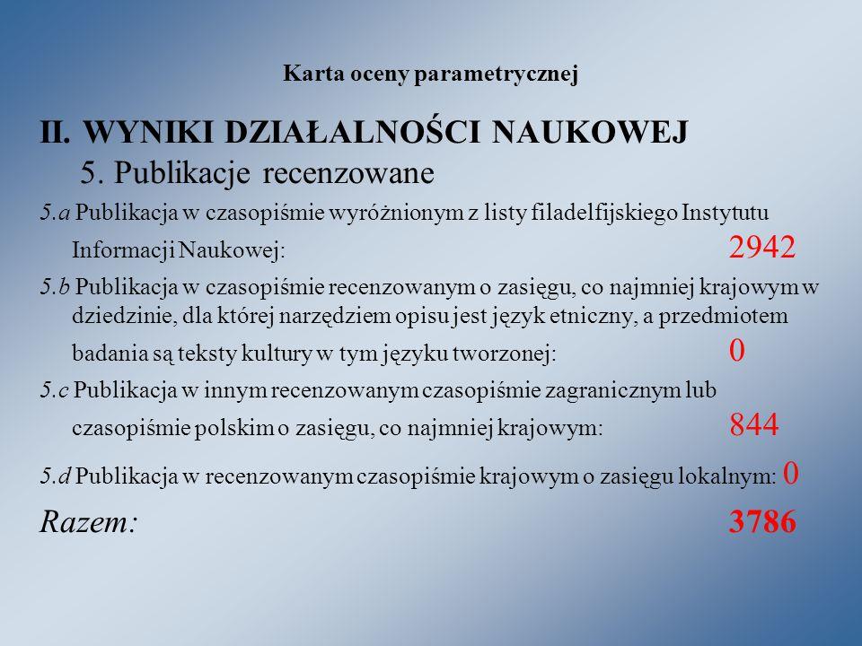 Karta oceny parametrycznej II. WYNIKI DZIAŁALNOŚCI NAUKOWEJ 5.