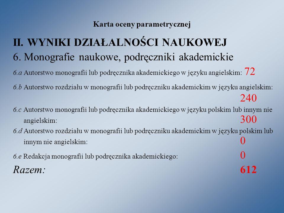 Karta oceny parametrycznej II. WYNIKI DZIAŁALNOŚCI NAUKOWEJ 6.