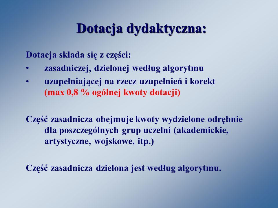 Karta oceny parametrycznej I.AKTYWNOŚĆ JEDNOSTKI NAUKOWEJ 2.