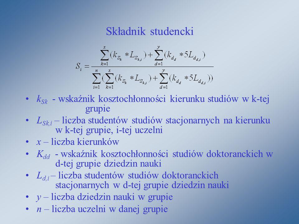 Karta oceny parametrycznej I.AKTYWNOŚĆ JEDNOSTKI NAUKOWEJ 4.