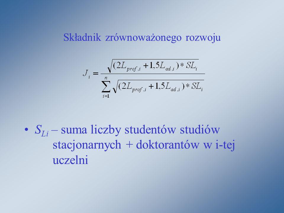Karta oceny parametrycznej II.WYNIKI DZIAŁALNOŚCI NAUKOWEJ 5.