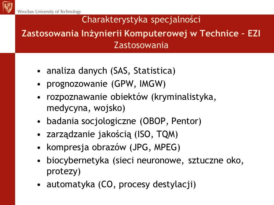 Charakterystyka specjalności Zastosowania Inżynierii Komputerowej w Technice – EZI Zastosowania analiza danych (SAS, Statistica) prognozowanie (GPW, IMGW) rozpoznawanie obiektów (kryminalistyka, medycyna, wojsko) badania socjologiczne (OBOP, Pentor) zarządzanie jakością (ISO, TQM) kompresja obrazów (JPG, MPEG) biocybernetyka (sieci neuronowe, sztuczne oko, protezy) automatyka (CO, procesy destylacji)