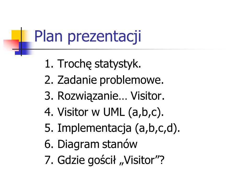 Plan prezentacji 1. Trochę statystyk. 2. Zadanie problemowe. 3. Rozwiązanie… Visitor. 4. Visitor w UML (a,b,c). 5. Implementacja (a,b,c,d). 6. Diagram