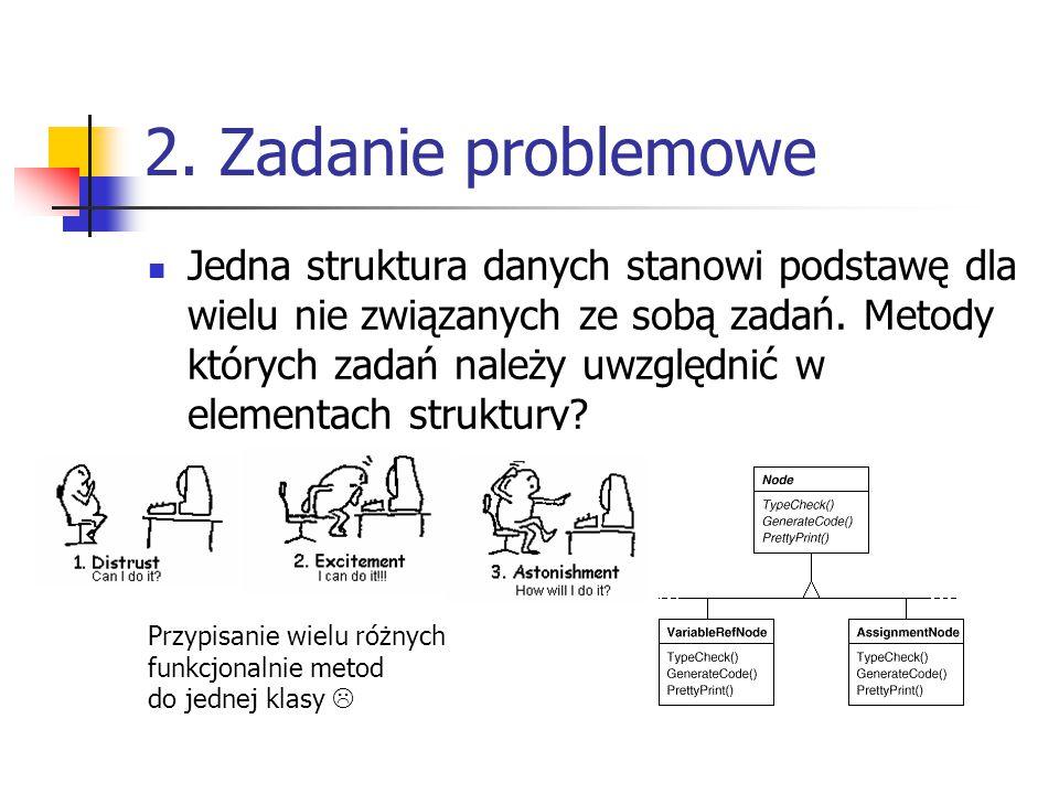 2. Zadanie problemowe Jedna struktura danych stanowi podstawę dla wielu nie związanych ze sobą zadań. Metody których zadań należy uwzględnić w element
