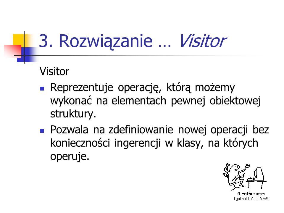 3. Rozwiązanie … Visitor Visitor Reprezentuje operację, którą możemy wykonać na elementach pewnej obiektowej struktury. Pozwala na zdefiniowanie nowej