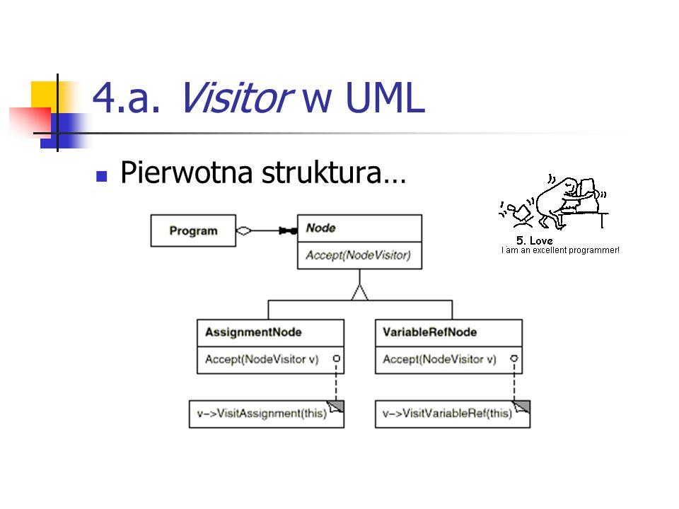 4.a. Visitor w UML Pierwotna struktura…