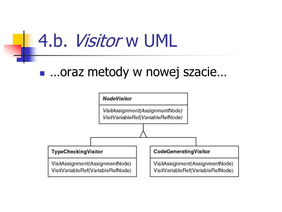 4.b. Visitor w UML …oraz metody w nowej szacie…