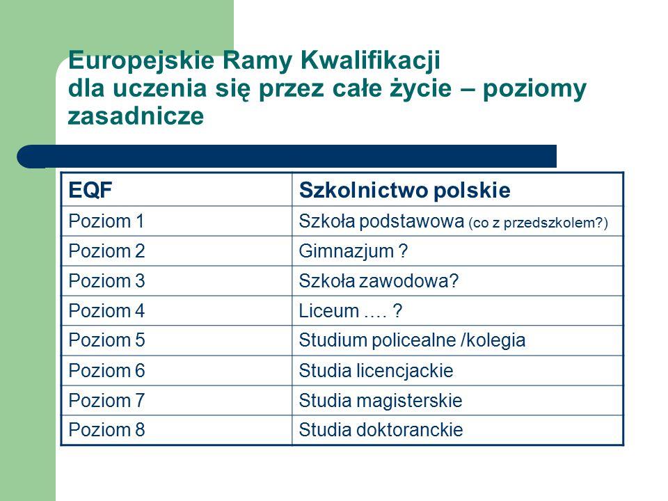 Europejskie Ramy Kwalifikacji dla uczenia się przez całe życie – poziomy zasadnicze EQFSzkolnictwo polskie Poziom 1Szkoła podstawowa (co z przedszkolem ) Poziom 2Gimnazjum .