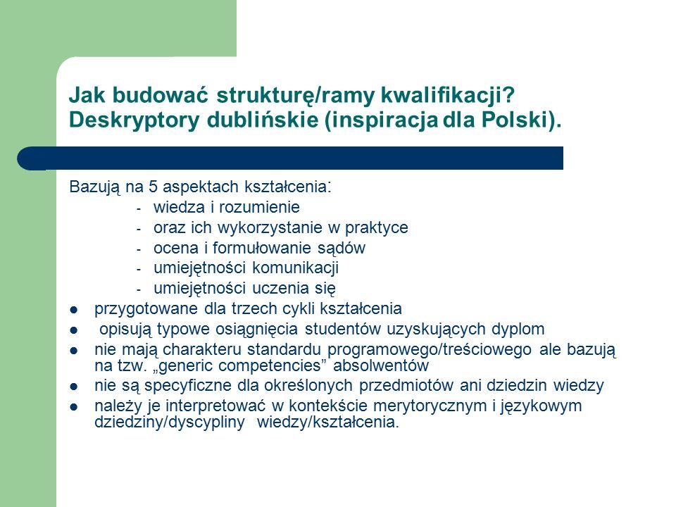 Jak budować strukturę/ramy kwalifikacji. Deskryptory dublińskie (inspiracja dla Polski).