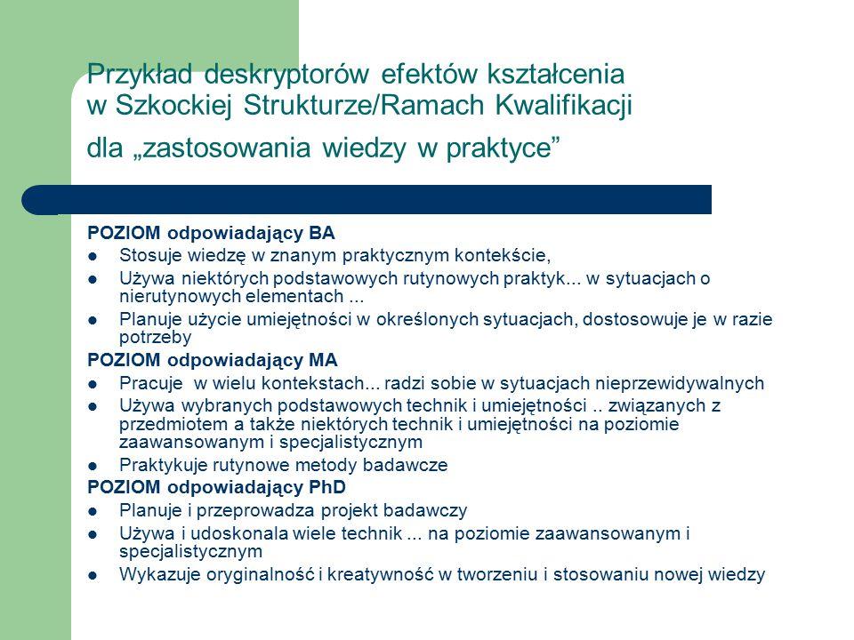 """Przykład deskryptorów efektów kształcenia w Szkockiej Strukturze/Ramach Kwalifikacji dla """"zastosowania wiedzy w praktyce POZIOM odpowiadający BA Stosuje wiedzę w znanym praktycznym kontekście, Używa niektórych podstawowych rutynowych praktyk..."""