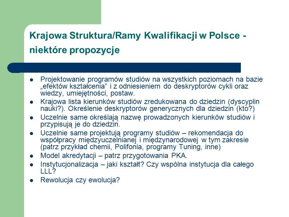 """Krajowa Struktura/Ramy Kwalifikacji w Polsce - niektóre propozycje Projektowanie programów studiów na wszystkich poziomach na bazie """"efektów kształcenia i z odniesieniem do deskryptorów cykli oraz wiedzy, umiejętności, postaw."""
