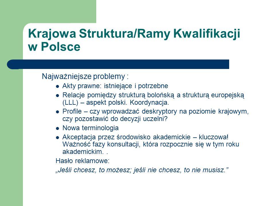 Krajowa Struktura/Ramy Kwalifikacji w Polsce Najważniejsze problemy : Akty prawne: istniejące i potrzebne Relacje pomiędzy strukturą bolońską a strukturą europejską (LLL) – aspekt polski.