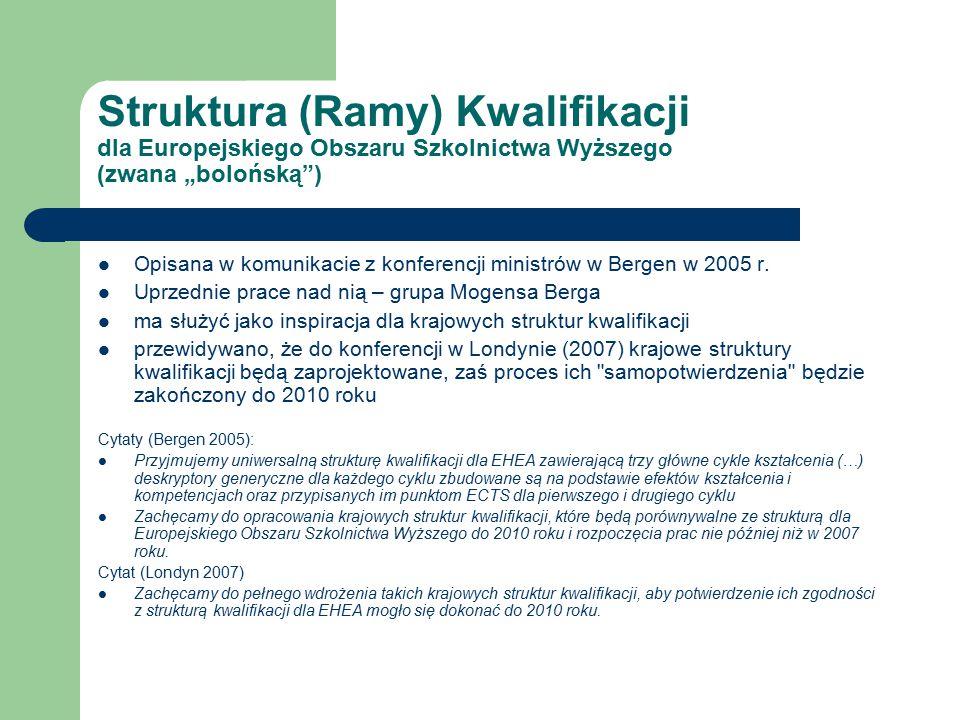 """Struktura (Ramy) Kwalifikacji dla Europejskiego Obszaru Szkolnictwa Wyższego (zwana """"bolońską ) Opisana w komunikacie z konferencji ministrów w Bergen w 2005 r."""