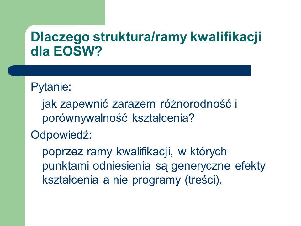 Dlaczego struktura/ramy kwalifikacji dla EOSW.