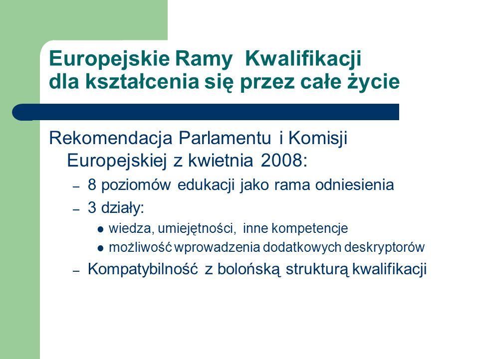 Europejskie Ramy Kwalifikacji dla kształcenia się przez całe życie Rekomendacja Parlamentu i Komisji Europejskiej z kwietnia 2008: – 8 poziomów edukacji jako rama odniesienia – 3 działy: wiedza, umiejętności, inne kompetencje możliwość wprowadzenia dodatkowych deskryptorów – Kompatybilność z bolońską strukturą kwalifikacji