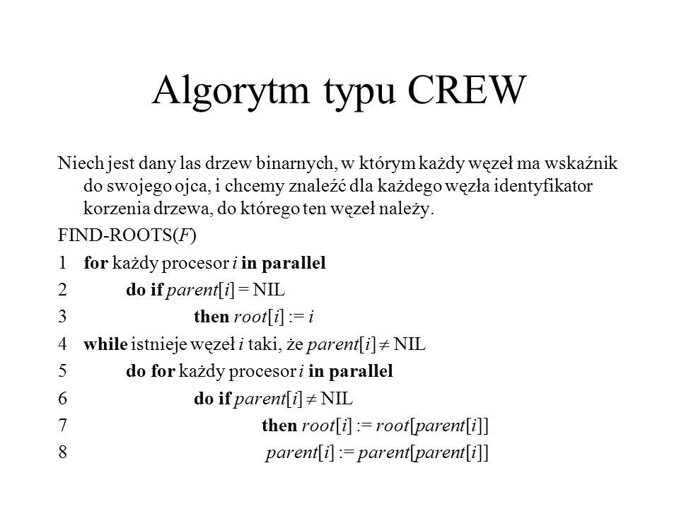 Algorytm typu CREW Niech jest dany las drzew binarnych, w którym każdy węzeł ma wskaźnik do swojego ojca, i chcemy znaleźć dla każdego węzła identyfik