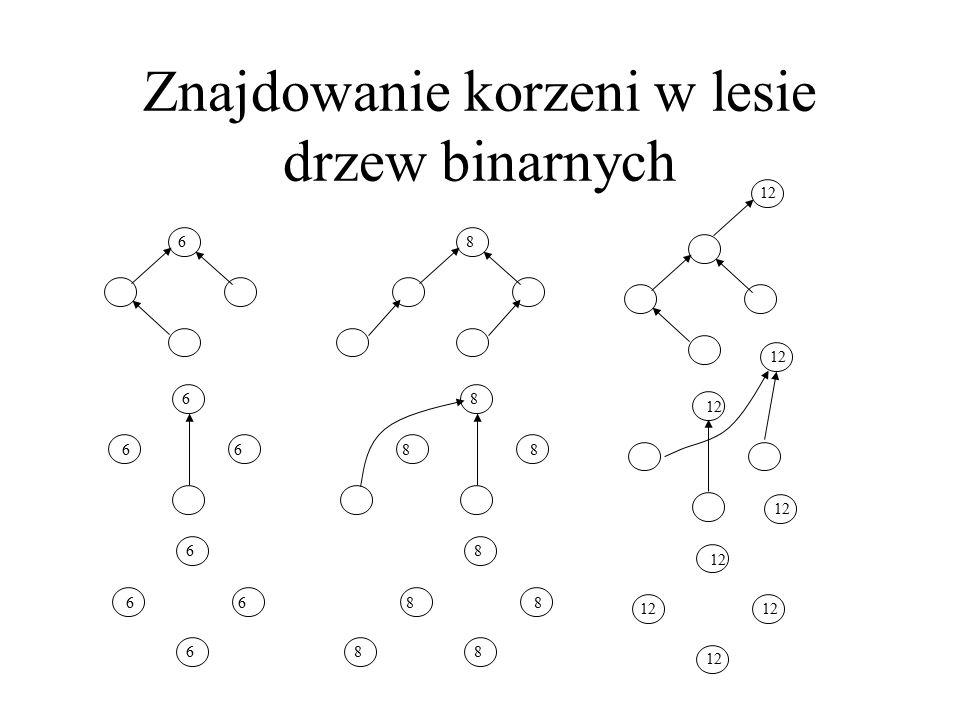 Znajdowanie korzeni w lesie drzew binarnych 68 12 68 6688 68 6688 886