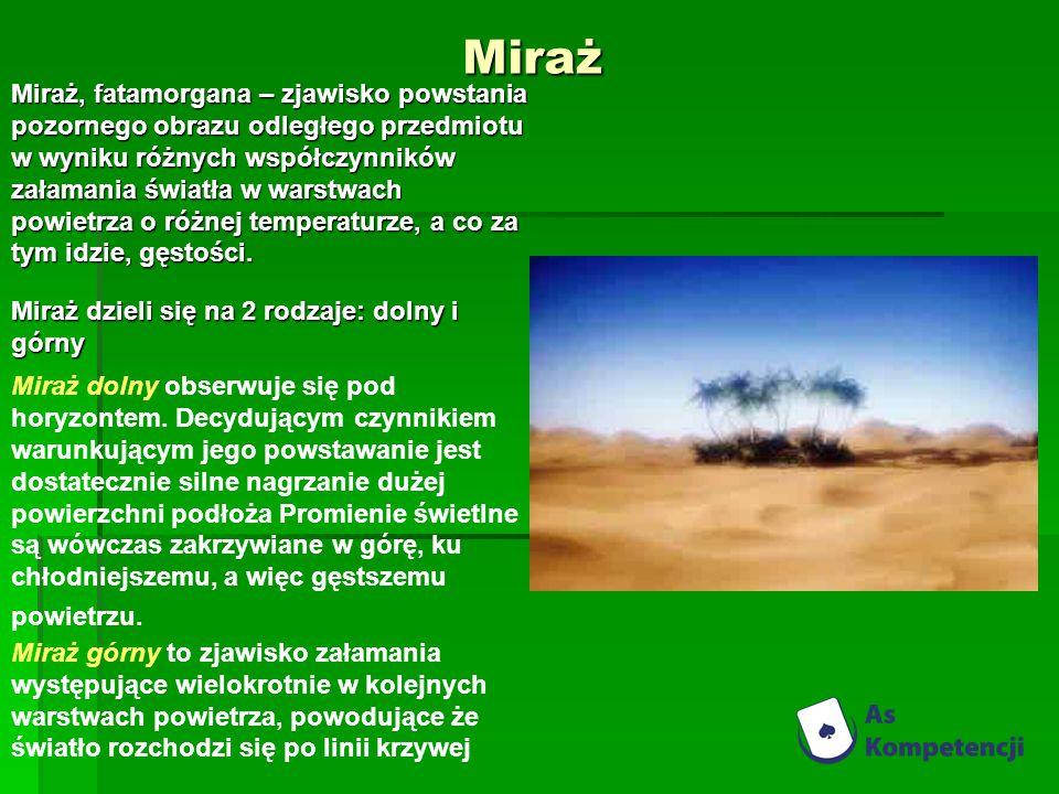 Miraż Miraż, fatamorgana – zjawisko powstania pozornego obrazu odległego przedmiotu w wyniku różnych współczynników załamania światła w warstwach powietrza o różnej temperaturze, a co za tym idzie, gęstości.