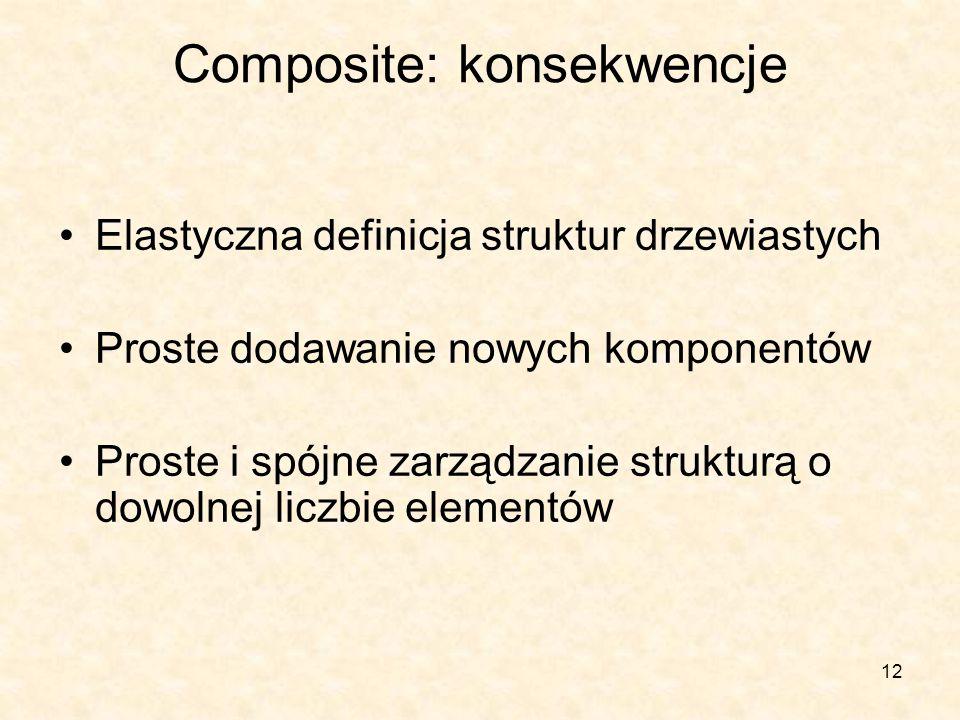 12 Composite: konsekwencje Elastyczna definicja struktur drzewiastych Proste dodawanie nowych komponentów Proste i spójne zarządzanie strukturą o dowolnej liczbie elementów