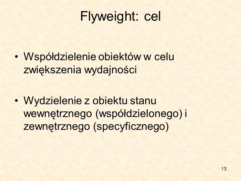 13 Flyweight: cel Współdzielenie obiektów w celu zwiększenia wydajności Wydzielenie z obiektu stanu wewnętrznego (współdzielonego) i zewnętrznego (specyficznego)
