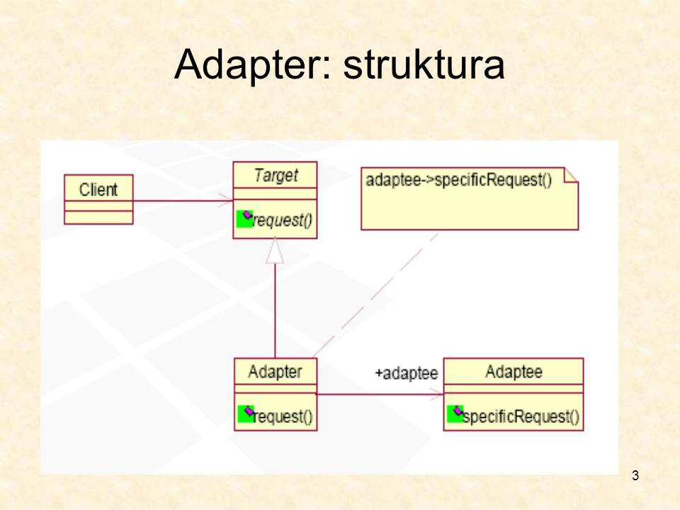 3 Adapter: struktura